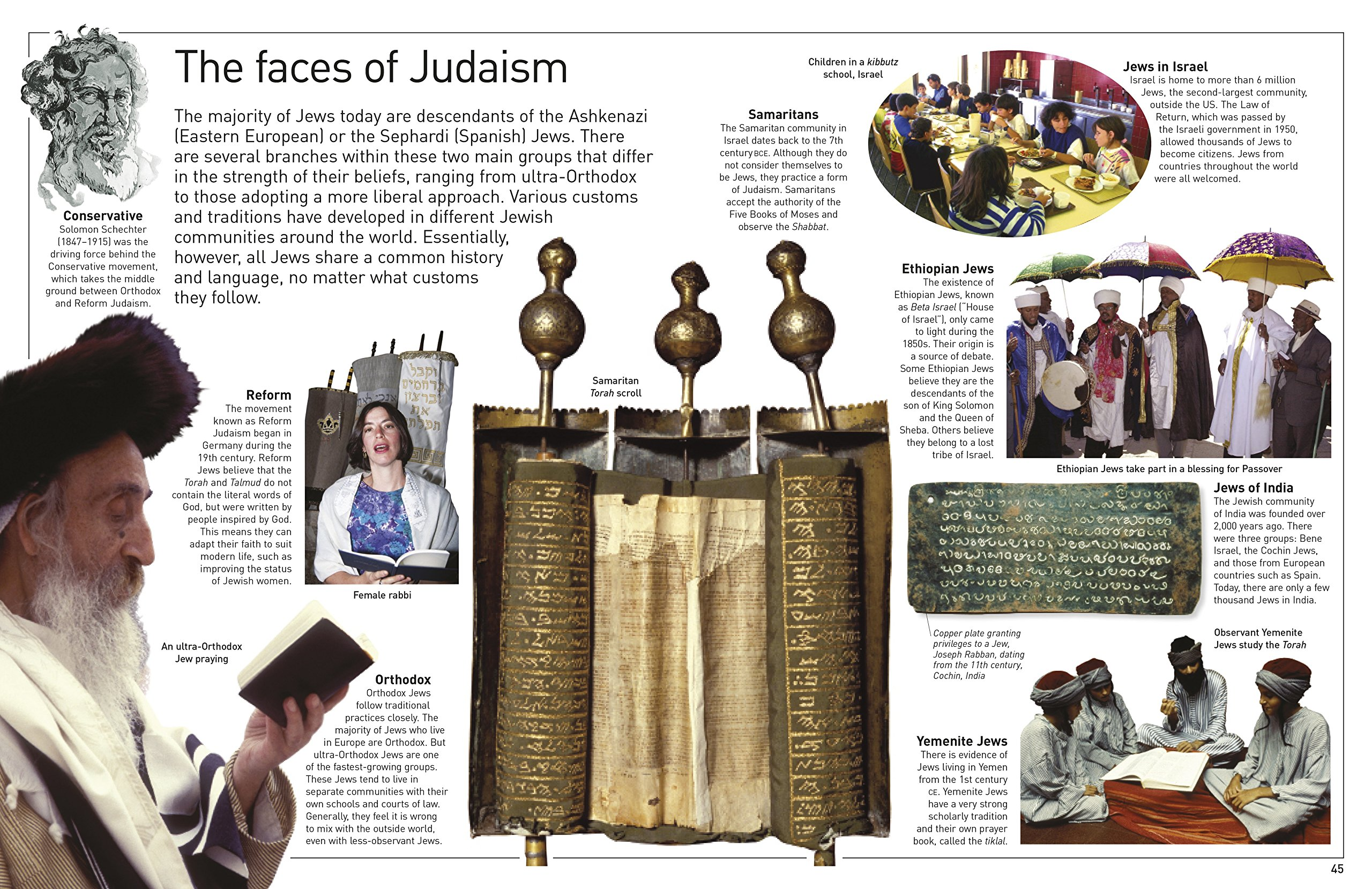 the impact of judaism on the jews and judaism in the 20th century The history of the jews in europe during the 19th and early 20th centuries 79  acceptance depended on the impact anti-  eenth century when haskala, the jewish enlightenment, originated.